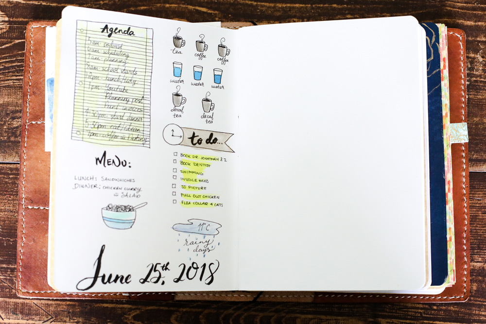 Planning your pages